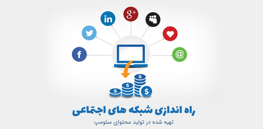 create-social-media